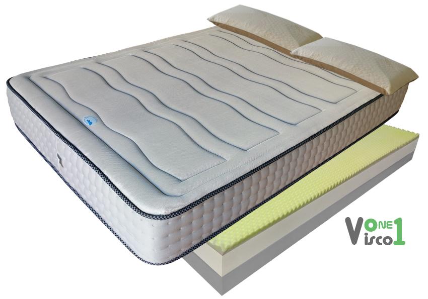 Viscoelastico Transpiracion Silver