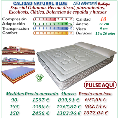 colchon viscoelastico comparativa calidad natural blue